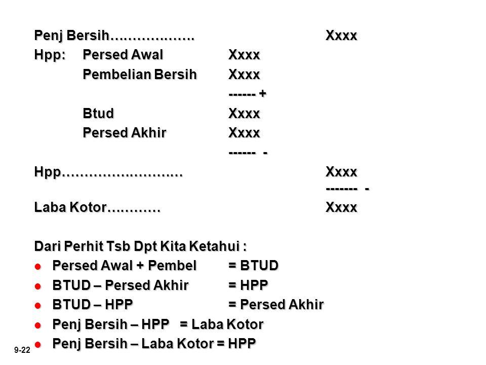 9-22 Penj Bersih……………….Xxxx Hpp:Persed AwalXxxx Pembelian BersihXxxx ------ + BtudXxxx Persed AkhirXxxx ------ - Hpp………………………Xxxx ------- - Laba Kotor