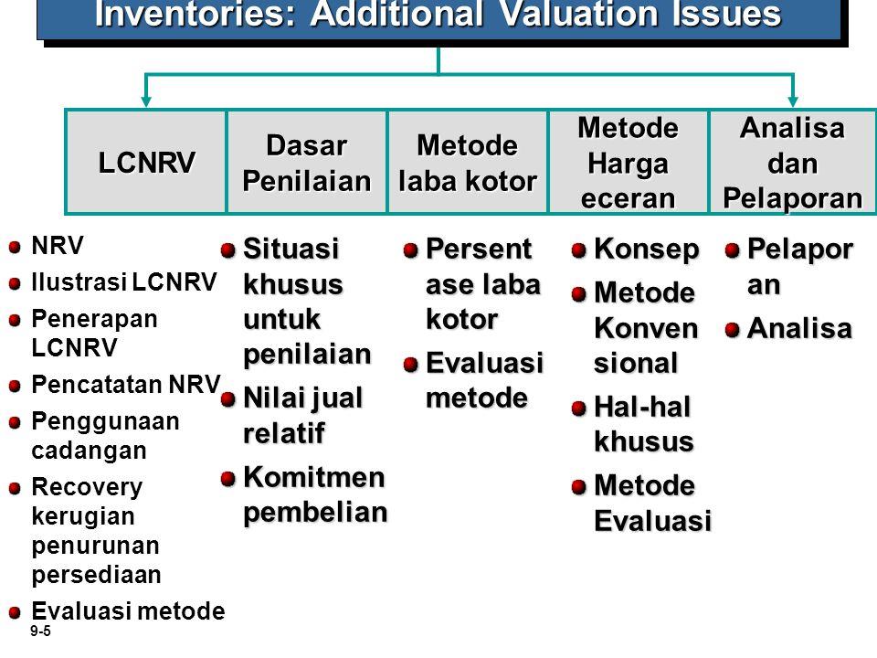 9-5 Situasi khusus untuk penilaian Nilai jual relatif Komitmen pembelian LCNRV Dasar Penilaian Metode laba kotor Metode Harga eceran Analisa dan Pelap