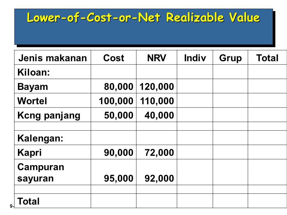 9-7 Illustration 9-4 Methods of Applying LCNRV Lower-of-Cost-or-Net Realizable Value Jenis makananCostNRVIndivGrupTotal Kiloan: Bayam80,000120,000 Wor