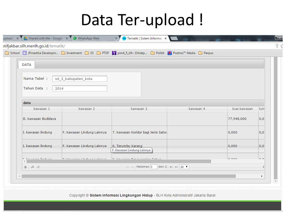 Data Ter-upload !