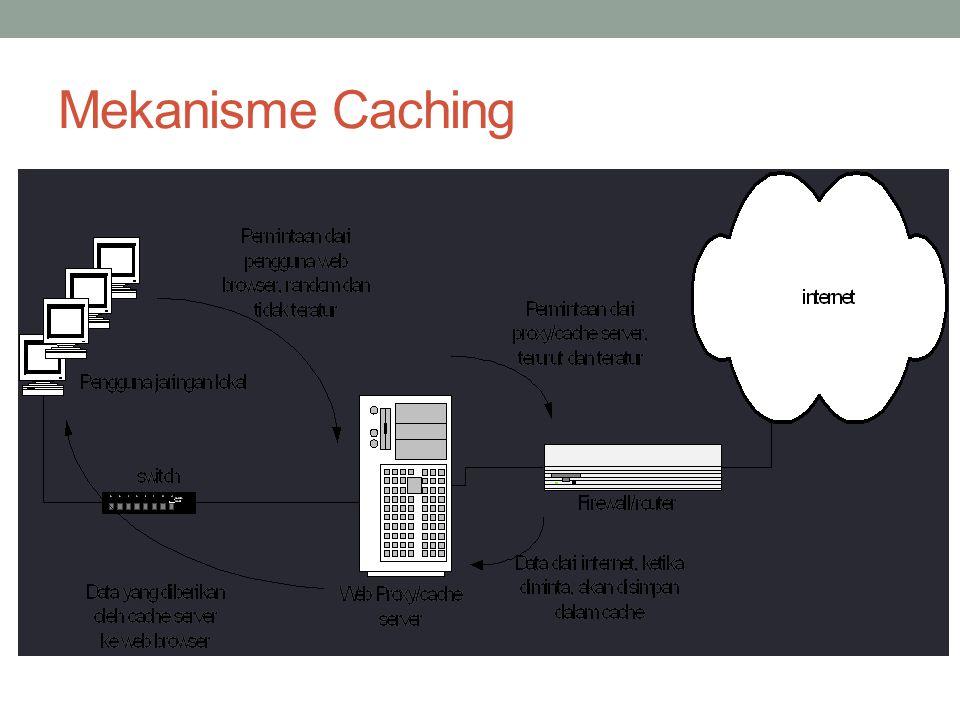 Design Cache Parent cache server yang wajib mencarikan content yang diminta oleh klien Sibling cache server yang wajib memberikan content yang diminta jika memang tersedia.