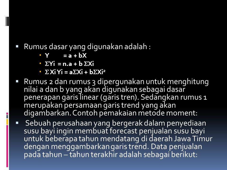 Metode Moment  Rumus dasar yang digunakan adalah :  Y = a + bX  Ʃ Yi = n.a + b Ʃ Xi  Ʃ Xi Yi = a Ʃ Xi + b Ʃ Xi 2  Rumus 2 dan rumus 3 dipergunaka