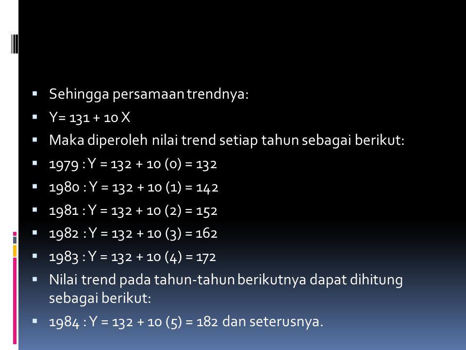  Sehingga persamaan trendnya:  Y= 131 + 10 X  Maka diperoleh nilai trend setiap tahun sebagai berikut:  1979 : Y = 132 + 10 (0) = 132  1980 : Y =