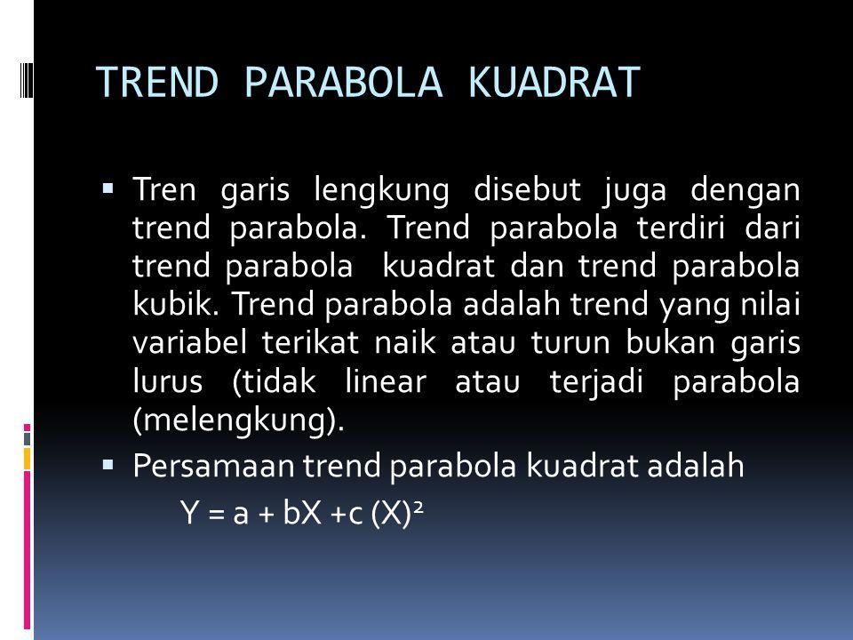 TREND PARABOLA KUADRAT  Tren garis lengkung disebut juga dengan trend parabola. Trend parabola terdiri dari trend parabola kuadrat dan trend parabola
