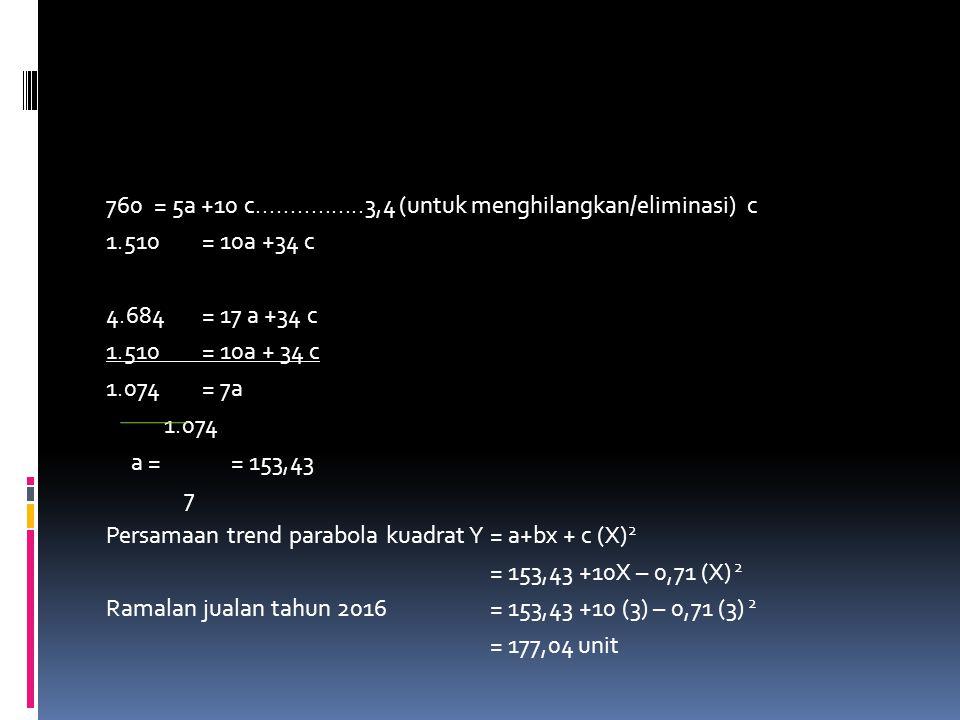760 = 5a +10 c................3,4 (untuk menghilangkan/eliminasi) c 1.510= 10a +34 c 4.684= 17 a +34 c 1.510= 10a + 34 c 1.074= 7a 1.074 a = = 153,43