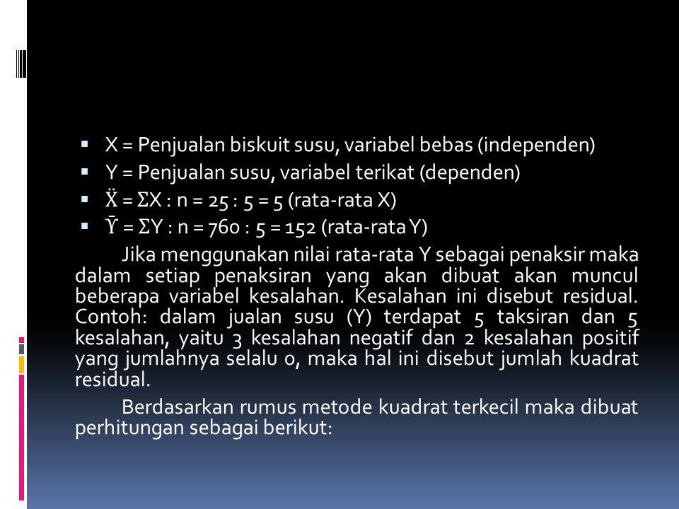  X = Penjualan biskuit susu, variabel bebas (independen)  Y = Penjualan susu, variabel terikat (dependen)  Ẍ = Ʃ X : n = 25 : 5 = 5 (rata-rata X) 