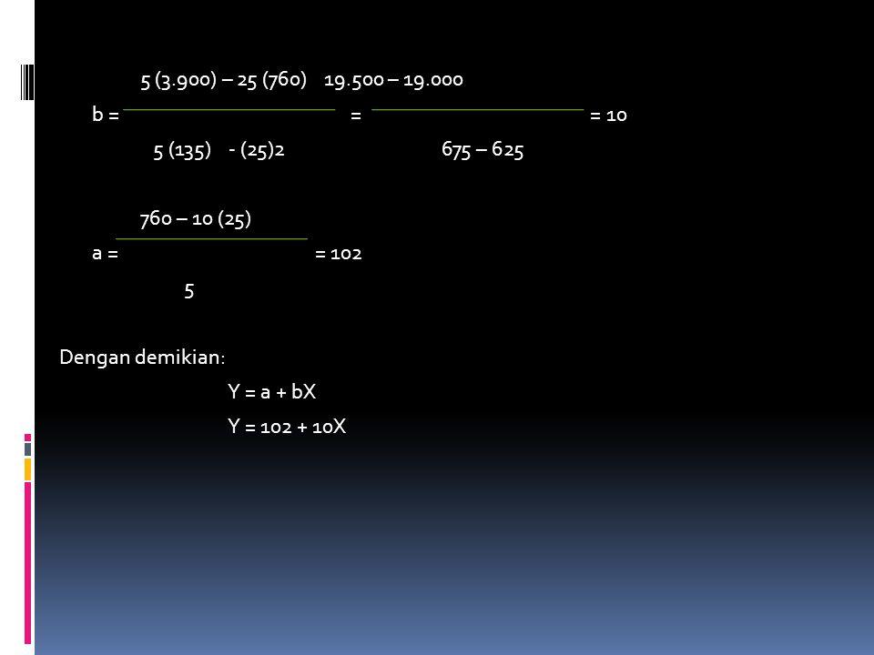 5 (3.900) – 25 (760) 19.500 – 19.000 b = = = 10 5 (135) - (25)2 675 – 625 760 – 10 (25) a == 102 5 Dengan demikian: Y = a + bX Y = 102 + 10X