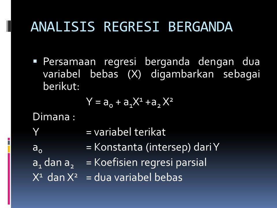 ANALISIS REGRESI BERGANDA  Persamaan regresi berganda dengan dua variabel bebas (X) digambarkan sebagai berikut: Y = a 0 + a 1 X 1 +a 2 X 2 Dimana :