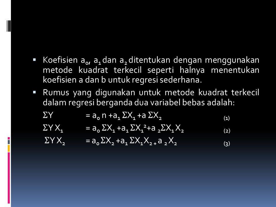  Koefisien a 0, a 1 dan a 2 ditentukan dengan menggunakan metode kuadrat terkecil seperti halnya menentukan koefisien a dan b untuk regresi sederhana