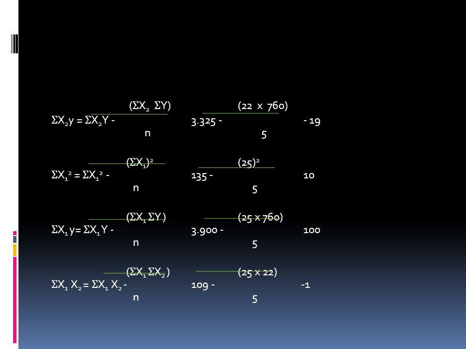 ( Ʃ X 2 Ʃ Y)(22 x 760) Ʃ X 2 y = Ʃ X 2 Y -3.325 - - 19 n 5 ( Ʃ X 1 ) 2 (25) 2 Ʃ X 1 2 = Ʃ X 1 2 -135 - 10 n 5 ( Ʃ X 1 Ʃ Y )(25 x 760) Ʃ X 1 y= Ʃ X 1 Y