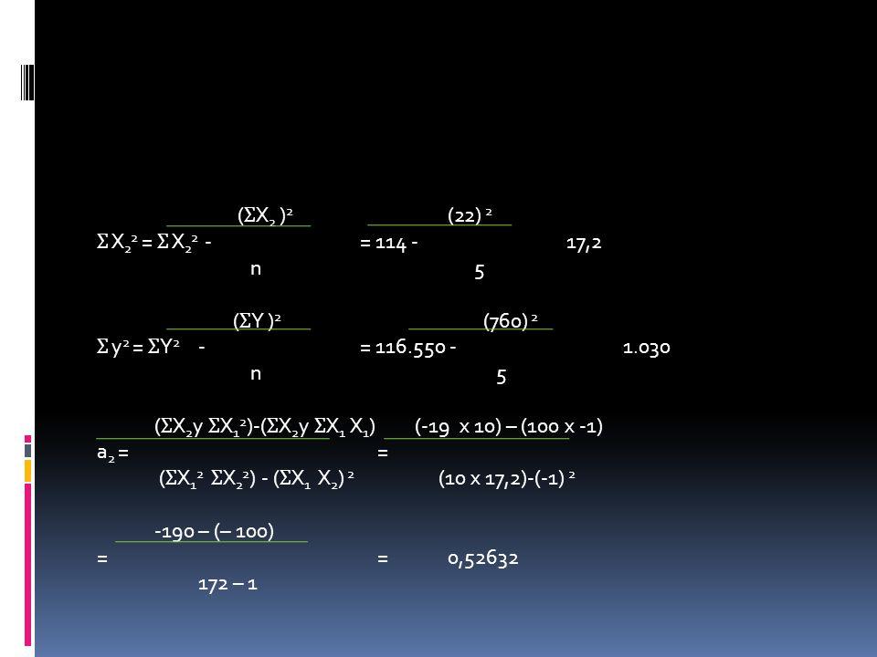 ( Ʃ X 2 ) 2 (22) 2 Ʃ X 2 2 = Ʃ X 2 2 - = 114 - 17,2 n 5 ( Ʃ Y ) 2 (760) 2 Ʃ y 2 = Ʃ Y 2 - = 116.550 - 1.030 n 5 ( Ʃ X 2 y Ʃ X 1 2 )-( Ʃ X 2 y Ʃ X 1 X