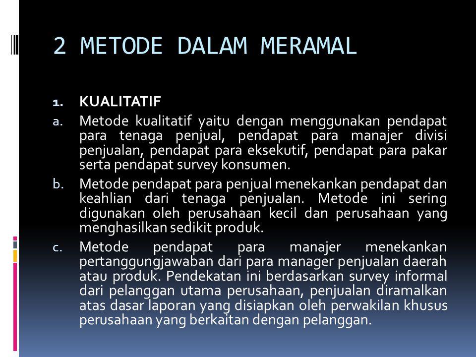 Metode Meramal d.Metode pendapat para pakar.