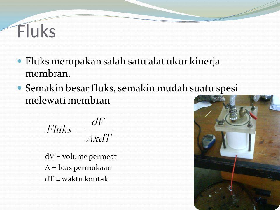 Fluks Fluks merupakan salah satu alat ukur kinerja membran. Semakin besar fluks, semakin mudah suatu spesi melewati membran dV = volume permeat A = lu