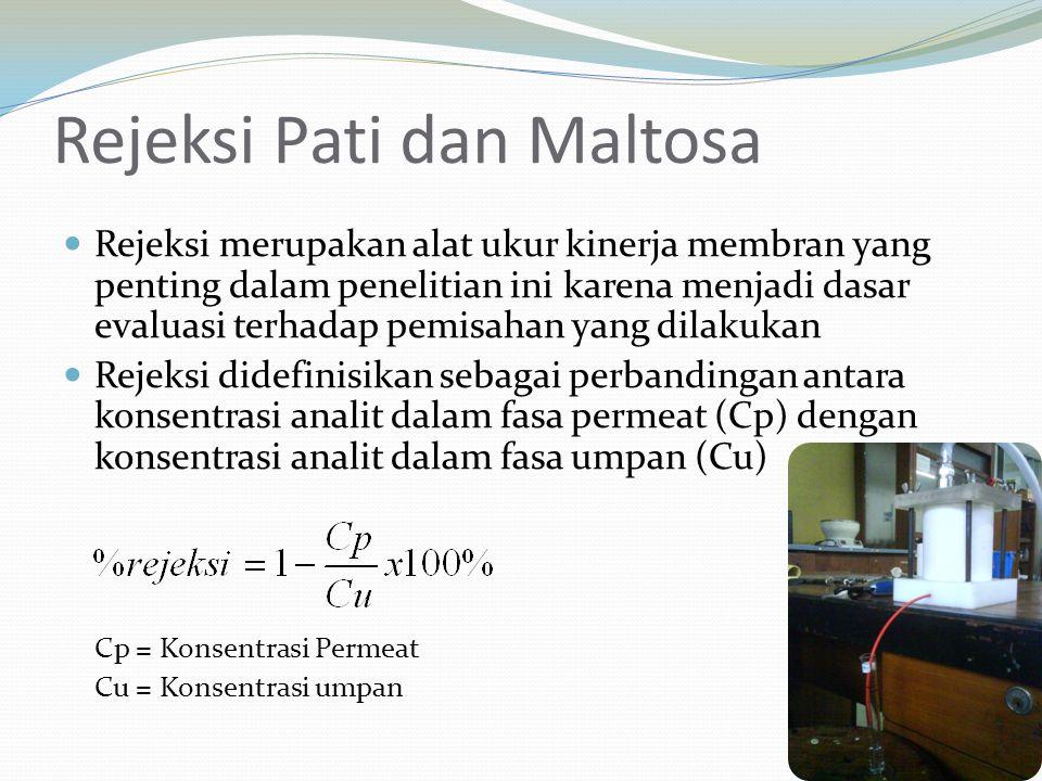 Rejeksi Pati dan Maltosa Rejeksi merupakan alat ukur kinerja membran yang penting dalam penelitian ini karena menjadi dasar evaluasi terhadap pemisaha