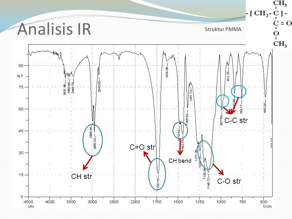 Analisis IR CH str C=O str CH bend C-O str C-C str Struktur PMMA