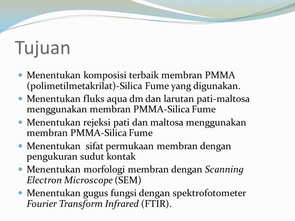 Tujuan Menentukan komposisi terbaik membran PMMA (polimetilmetakrilat)-Silica Fume yang digunakan. Menentukan fluks aqua dm dan larutan pati-maltosa m