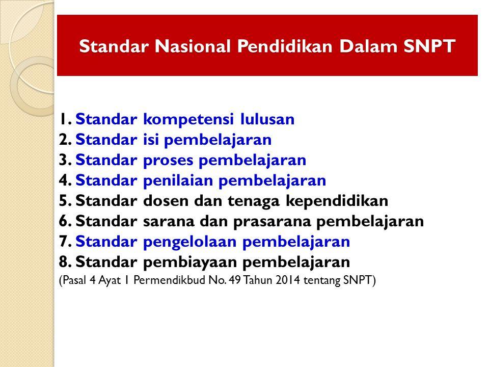 Standar Nasional Pendidikan Dalam SNPT 1. Standar kompetensi lulusan 2. Standar isi pembelajaran 3. Standar proses pembelajaran 4. Standar penilaian p