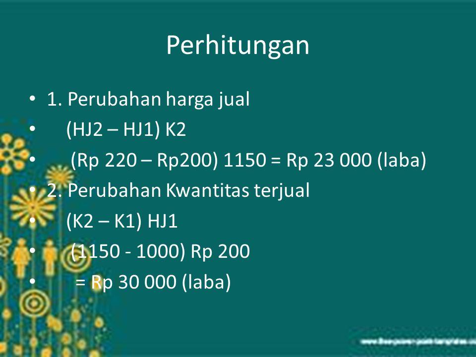 Perhitungan 1. Perubahan harga jual (HJ2 – HJ1) K2 (Rp 220 – Rp200) 1150 = Rp 23 000 (laba) 2. Perubahan Kwantitas terjual (K2 – K1) HJ1 (1150 - 1000)