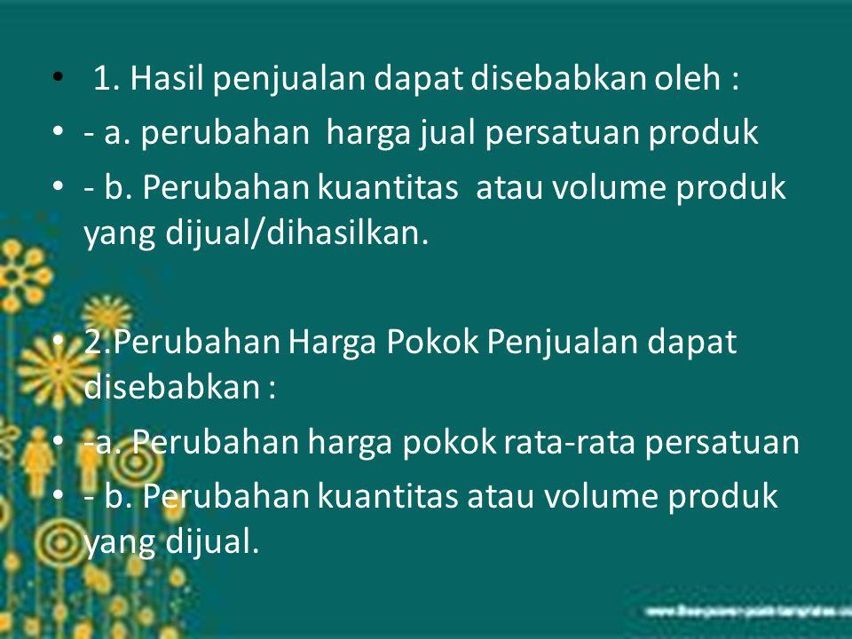 1. Hasil penjualan dapat disebabkan oleh : - a. perubahan harga jual persatuan produk - b. Perubahan kuantitas atau volume produk yang dijual/dihasilk