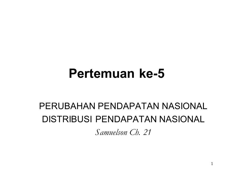 1 Pertemuan ke-5 PERUBAHAN PENDAPATAN NASIONAL DISTRIBUSI PENDAPATAN NASIONAL Samuelson Ch. 21