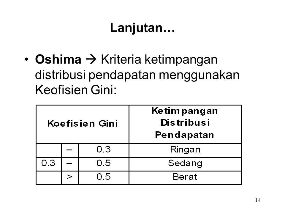 14 Lanjutan… Oshima  Kriteria ketimpangan distribusi pendapatan menggunakan Keofisien Gini: