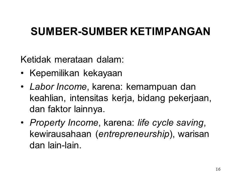 16 SUMBER-SUMBER KETIMPANGAN Ketidak merataan dalam: Kepemilikan kekayaan Labor Income, karena: kemampuan dan keahlian, intensitas kerja, bidang peker