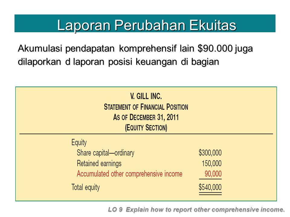 Laporan Perubahan Ekuitas Illustration 4-24 LO 9 Explain how to report other comprehensive income.