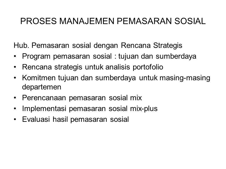 PROSES MANAJEMEN PEMASARAN SOSIAL Hub. Pemasaran sosial dengan Rencana Strategis Program pemasaran sosial : tujuan dan sumberdaya Rencana strategis un