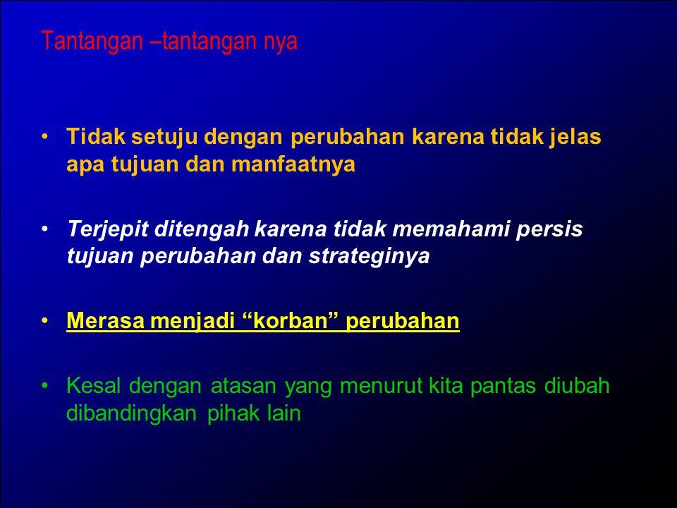 Business Portfolio Structure PT WIJAYA KARYA (Persero) Tbk.