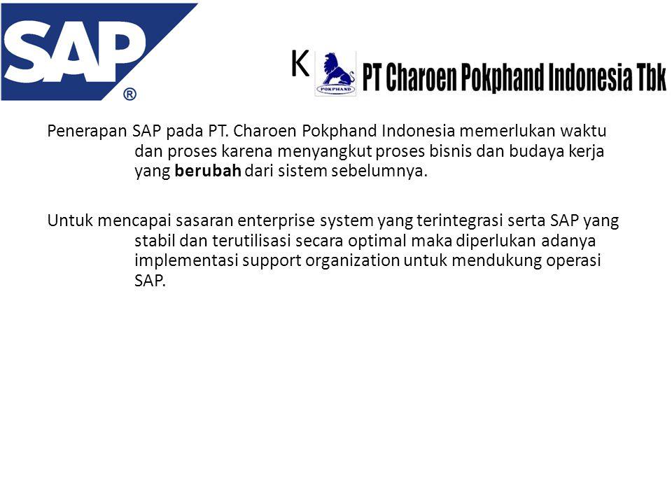 Kasus Penerapan SAP pada PT. Charoen Pokphand Indonesia memerlukan waktu dan proses karena menyangkut proses bisnis dan budaya kerja yang berubah dari