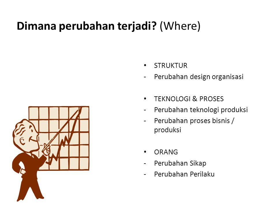 Dimana perubahan terjadi? (Where) STRUKTUR -Perubahan design organisasi TEKNOLOGI & PROSES -Perubahan teknologi produksi -Perubahan proses bisnis / pr