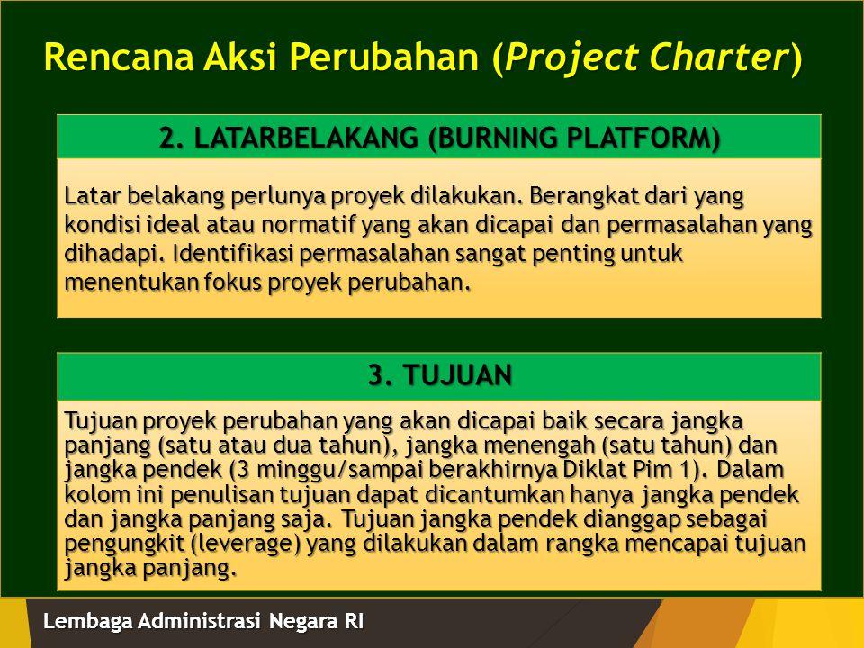 Lembaga Administrasi Negara RI Rencana Aksi Perubahan (Project Charter) 2. LATARBELAKANG (BURNING PLATFORM) Latar belakang perlunya proyek dilakukan.
