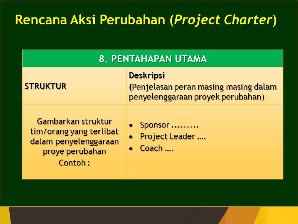 Rencana Aksi Perubahan (Project Charter) 8. PENTAHAPAN UTAMA STRUKTUR Deskripsi (Penjelasan peran masing masing dalam penyelenggaraan proyek perubahan