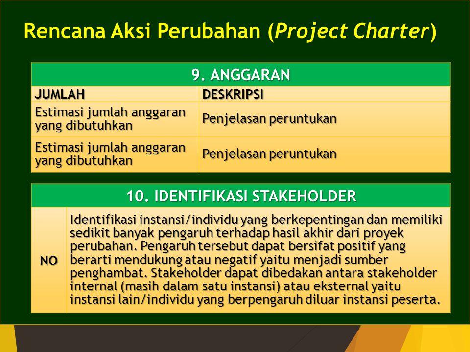 Rencana Aksi Perubahan (Project Charter) 9. ANGGARAN JUMLAHDESKRIPSI Estimasi jumlah anggaran yang dibutuhkan Penjelasan peruntukan Estimasi jumlah an