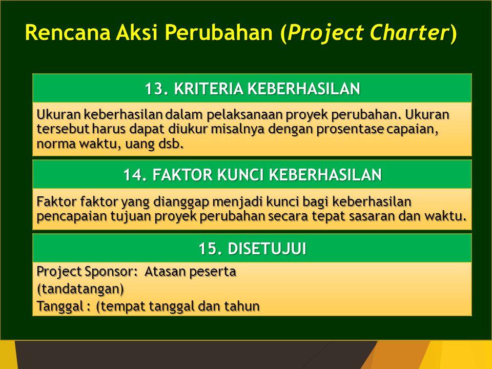Rencana Aksi Perubahan (Project Charter) 13. KRITERIA KEBERHASILAN Ukuran keberhasilan dalam pelaksanaan proyek perubahan. Ukuran tersebut harus dapat