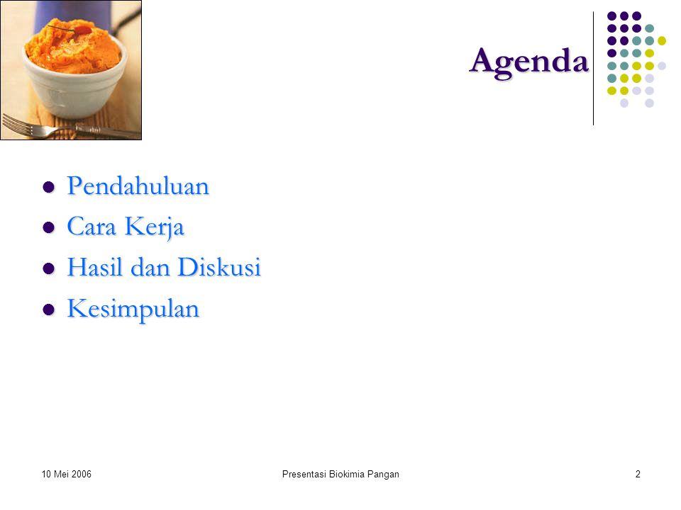 10 Mei 2006Presentasi Biokimia Pangan2 Agenda Pendahuluan Pendahuluan Cara Kerja Cara Kerja Hasil dan Diskusi Hasil dan Diskusi Kesimpulan Kesimpulan