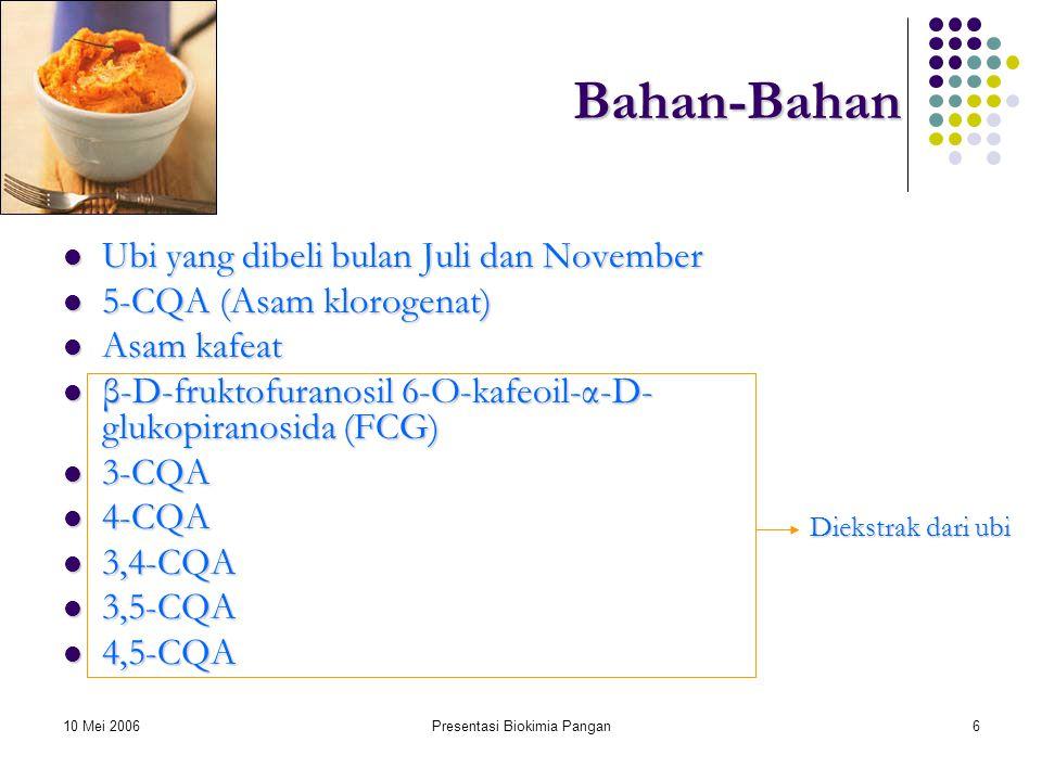 10 Mei 2006Presentasi Biokimia Pangan6Bahan-Bahan Ubi yang dibeli bulan Juli dan November Ubi yang dibeli bulan Juli dan November 5-CQA (Asam klorogenat) 5-CQA (Asam klorogenat) Asam kafeat Asam kafeat β-D-fruktofuranosil 6-O-kafeoil-α-D- glukopiranosida (FCG) β-D-fruktofuranosil 6-O-kafeoil-α-D- glukopiranosida (FCG) 3-CQA 3-CQA 4-CQA 4-CQA 3,4-CQA 3,4-CQA 3,5-CQA 3,5-CQA 4,5-CQA 4,5-CQA Diekstrak dari ubi