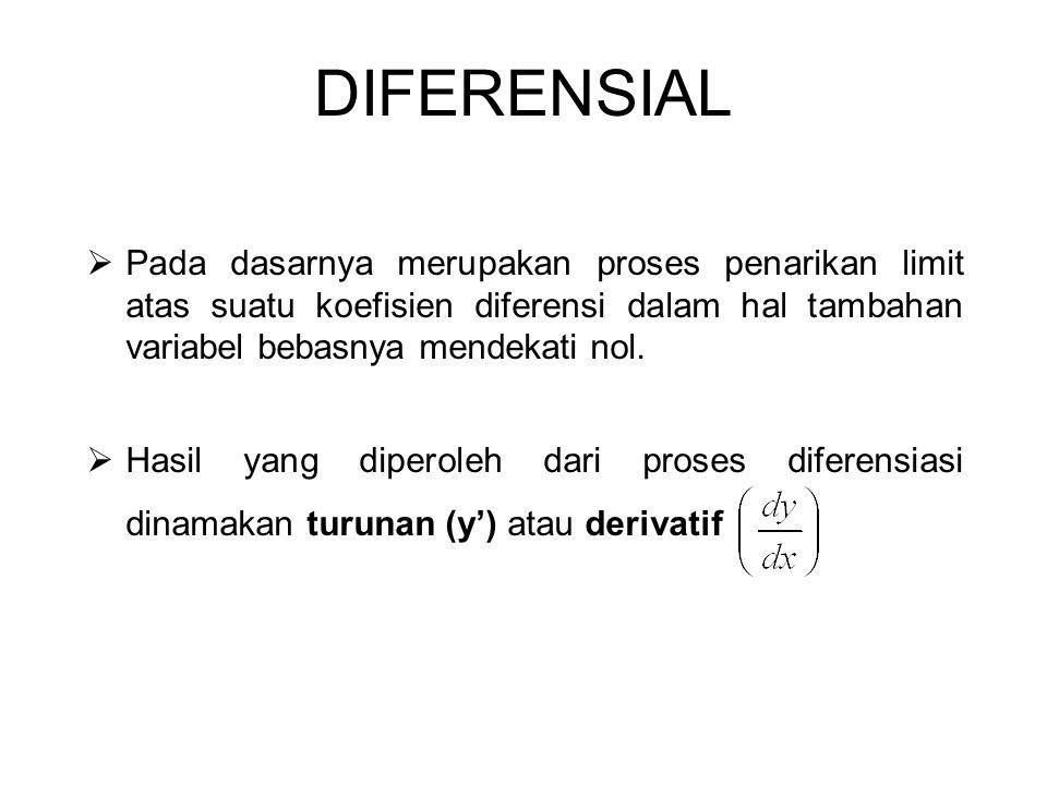 DIFERENSIAL  Pada dasarnya merupakan proses penarikan limit atas suatu koefisien diferensi dalam hal tambahan variabel bebasnya mendekati nol.  Hasi