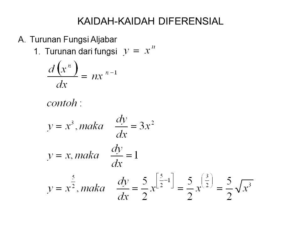 KAIDAH-KAIDAH DIFERENSIAL A.Turunan Fungsi Aljabar 1.Turunan dari fungsi