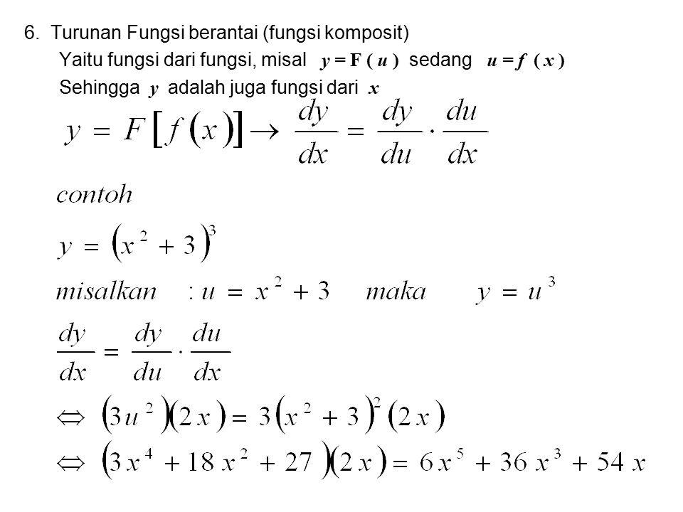6.Turunan Fungsi berantai (fungsi komposit) Yaitu fungsi dari fungsi, misal y = F ( u ) sedang u = f ( x ) Sehingga y adalah juga fungsi dari x