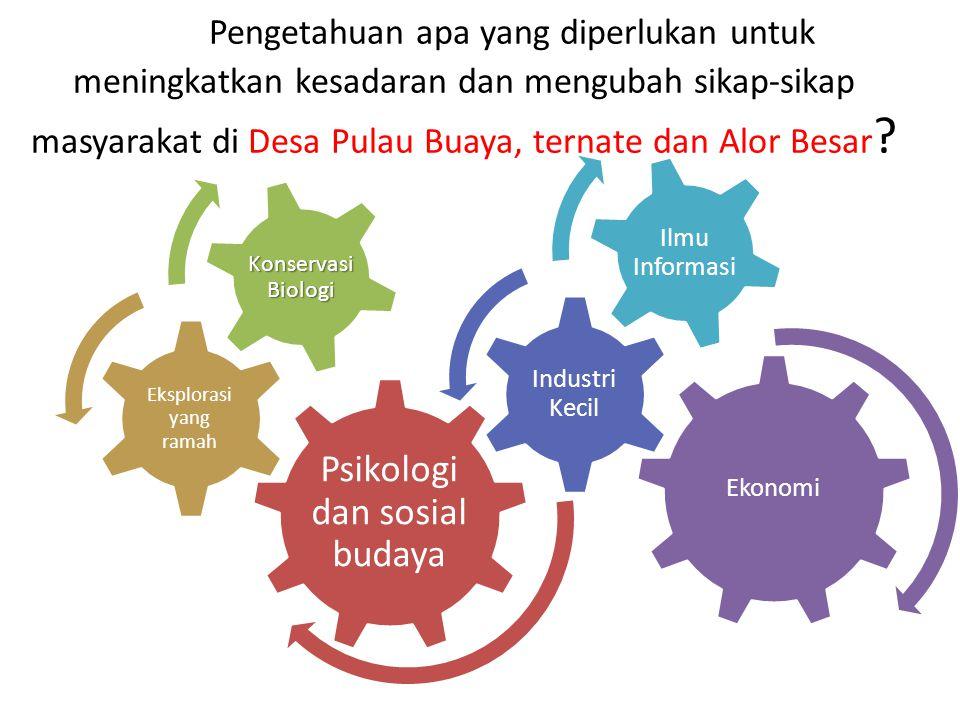 Pengetahuan apa yang diperlukan untuk meningkatkan kesadaran dan mengubah sikap-sikap masyarakat di Desa Pulau Buaya, ternate dan Alor Besar .