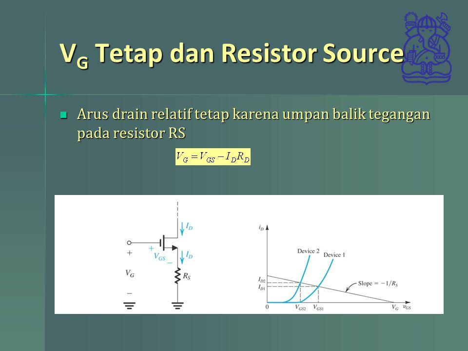 V G Tetap dan Resistor Source Arus drain relatif tetap karena umpan balik tegangan pada resistor RS Arus drain relatif tetap karena umpan balik tegang