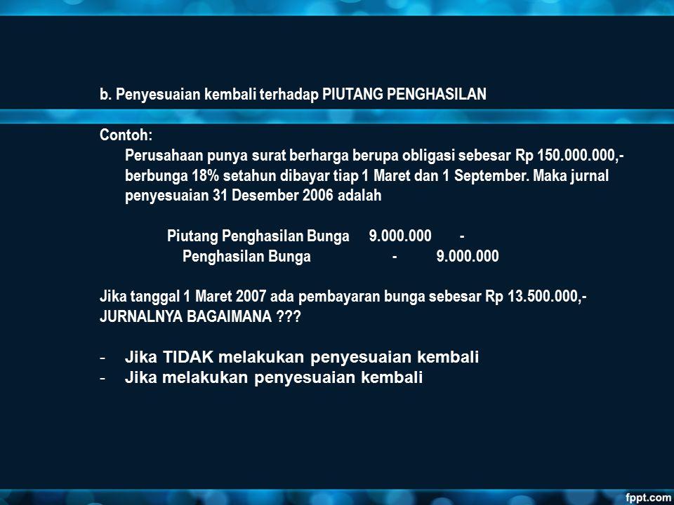 b. Penyesuaian kembali terhadap PIUTANG PENGHASILAN Contoh: Perusahaan punya surat berharga berupa obligasi sebesar Rp 150.000.000,- berbunga 18% seta