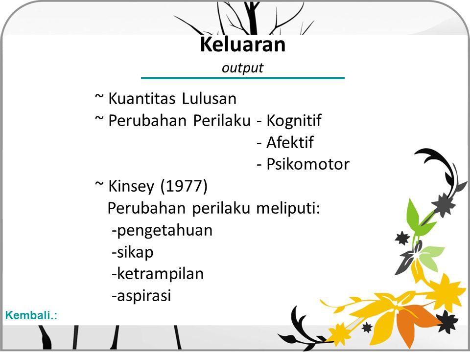 Keluaran output ~ Kuantitas Lulusan ~ Perubahan Perilaku - Kognitif - Afektif - Psikomotor ~ Kinsey (1977) Perubahan perilaku meliputi: -pengetahuan -