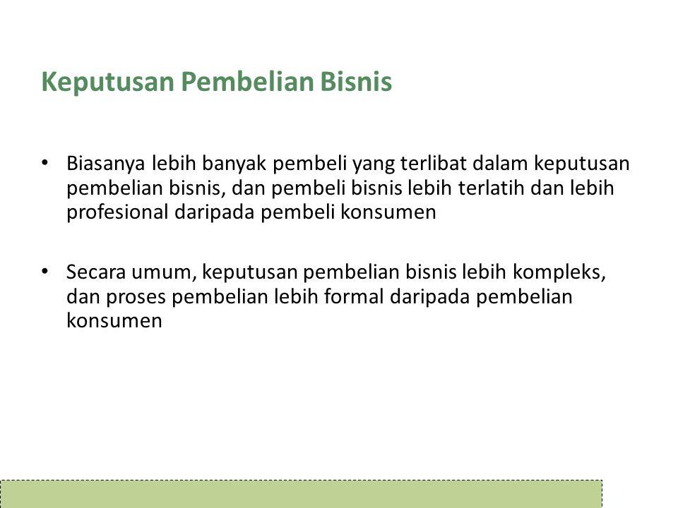 PELUANG  BISNIS Kebutuhan masyarakat di Indonesia selalu berkembang.