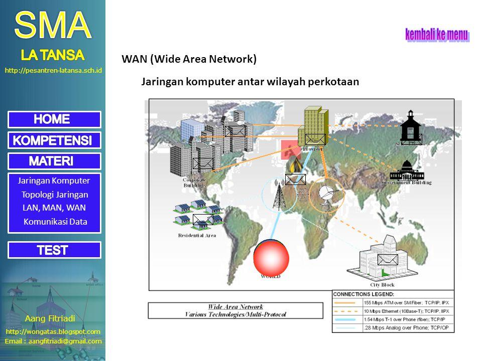 http://pesantren-latansa.sch.id Jaringan Komputer Topologi Jaringan LAN, MAN, WAN WAN (Wide Area Network) Jaringan komputer antar wilayah perkotaan Komunikasi Data Aang Fitriadi Email : aangfitriadi@gmail.com http://wongatas.blogspot.com