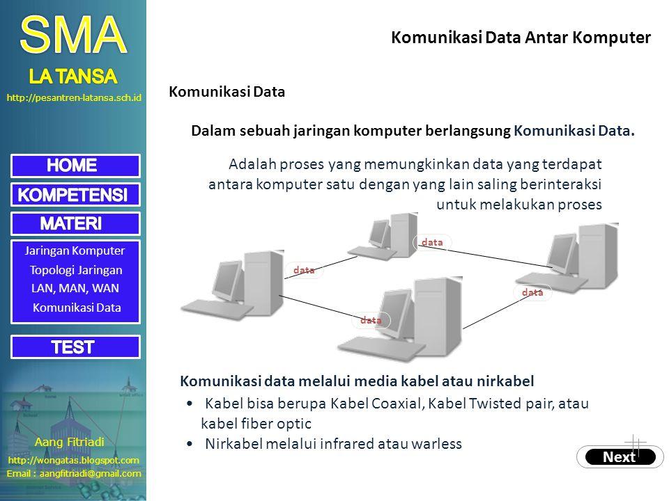 http://pesantren-latansa.sch.id Jaringan Komputer Topologi Jaringan LAN, MAN, WAN Komunikasi Data Komunikasi Data Antar Komputer Komunikasi Data Dalam sebuah jaringan komputer berlangsung Komunikasi Data.