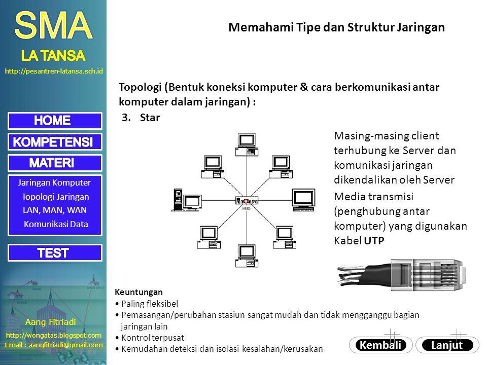 http://pesantren-latansa.sch.id Jaringan Komputer Topologi Jaringan 3.Star Masing-masing client terhubung ke Server dan komunikasi jaringan dikendalikan oleh Server Media transmisi (penghubung antar komputer) yang digunakan Kabel UTP Keuntungan Paling fleksibel Pemasangan/perubahan stasiun sangat mudah dan tidak mengganggu bagian jaringan lain Kontrol terpusat Kemudahan deteksi dan isolasi kesalahan/kerusakan Memahami Tipe dan Struktur Jaringan Topologi (Bentuk koneksi komputer & cara berkomunikasi antar komputer dalam jaringan) : LanjutKembali LAN, MAN, WAN Komunikasi Data Aang Fitriadi Email : aangfitriadi@gmail.com http://wongatas.blogspot.com