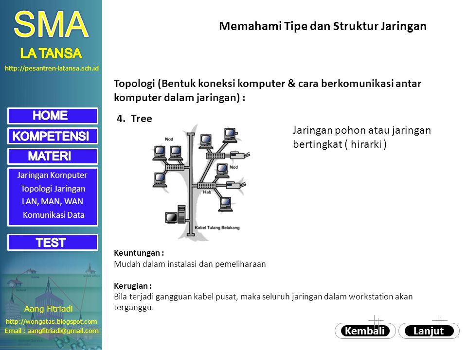http://pesantren-latansa.sch.id Jaringan Komputer Topologi Jaringan LAN, MAN, WAN 4.
