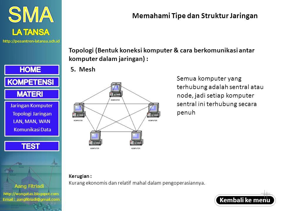 http://pesantren-latansa.sch.id Jaringan Komputer Topologi Jaringan LAN, MAN, WAN 5.